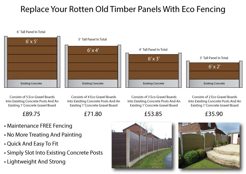 Upvc Fencing And Posts Plastic Fencing Eco Fencing System